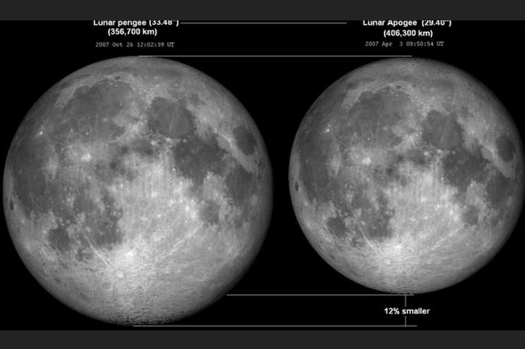 Süper Ay Gözlemi Yapılacak